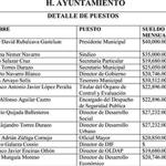 ¿Cuánto vale el gabinete de Ruvalcaba?
